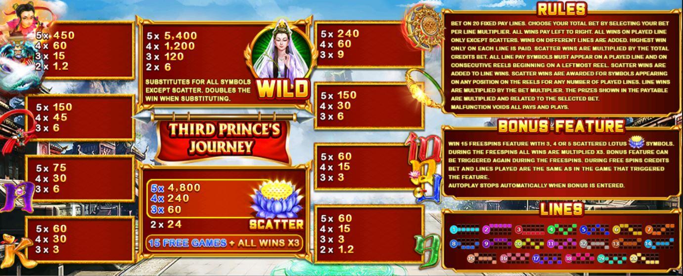 SlotXo-Third-Princes-Journey-โบนัส
