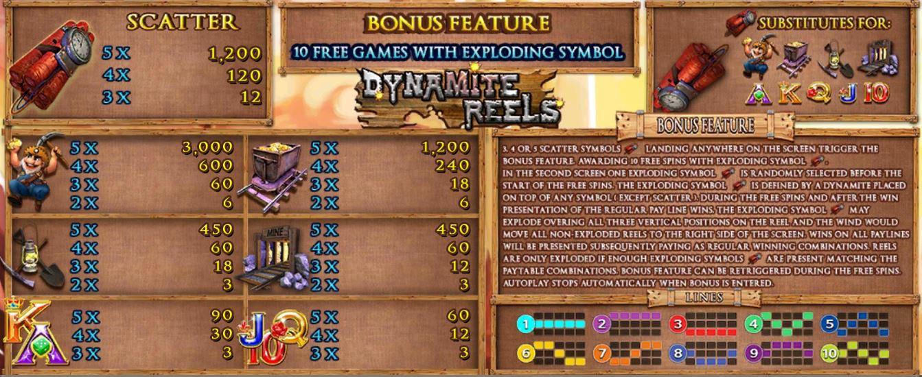 Slotxo-Dynamite-Reels-โบนัส