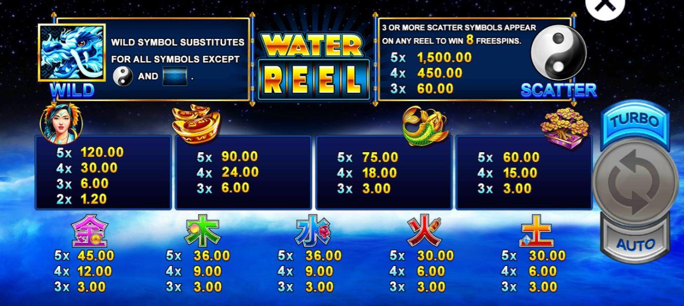 slotxo-water reel-โบนัส100